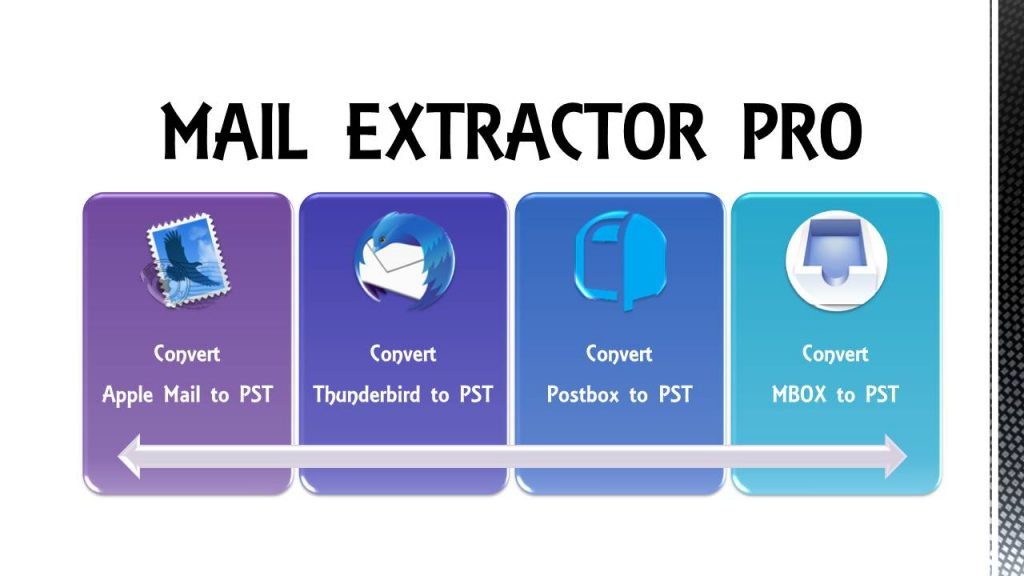 export thunderbird email to pst