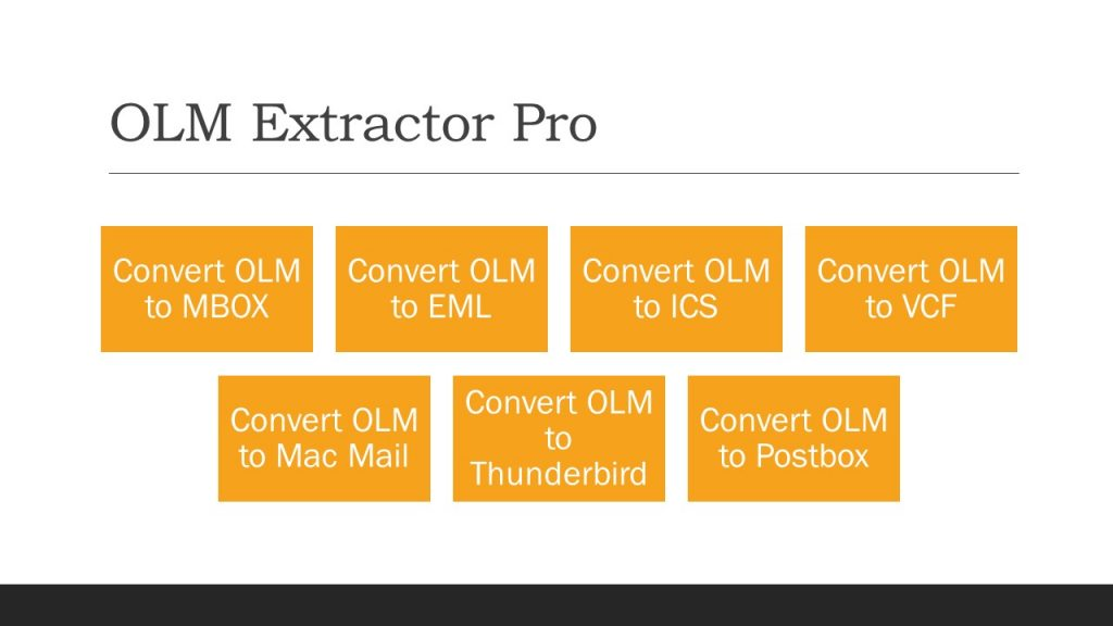 olm to mbox conversion